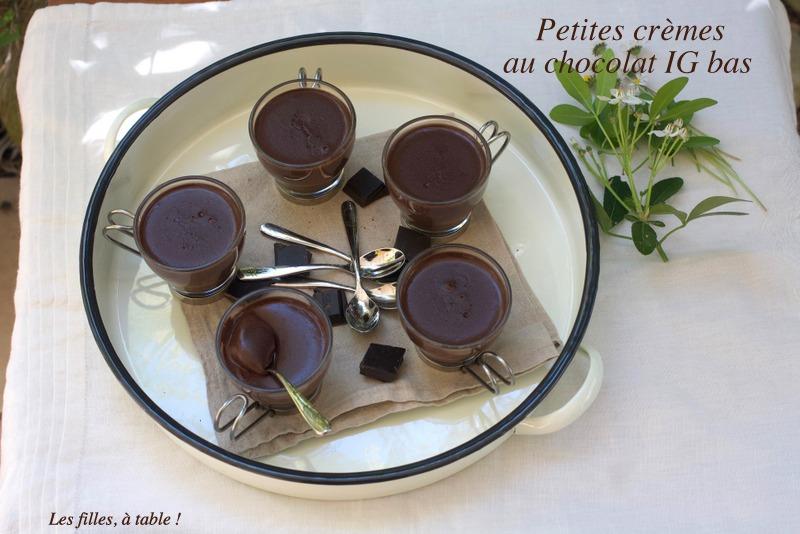 Crème chocolat amande - IG bas